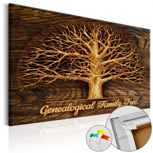 Világtérkép parafán - Family Tree [Corkboard]